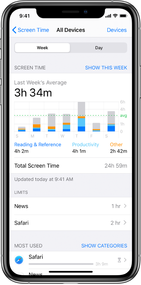 Relatório semanal do Tempo de Uso, mostrando o tempo total gasto com apps, por categoria e por app.