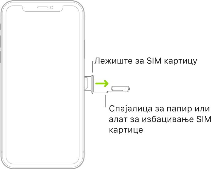 Спајалица за папир или алат за избацивање SIM картице је уметнут у мали отвор лежишта са десне стране iPhone-а да би се избацило и уклонило лежиште.