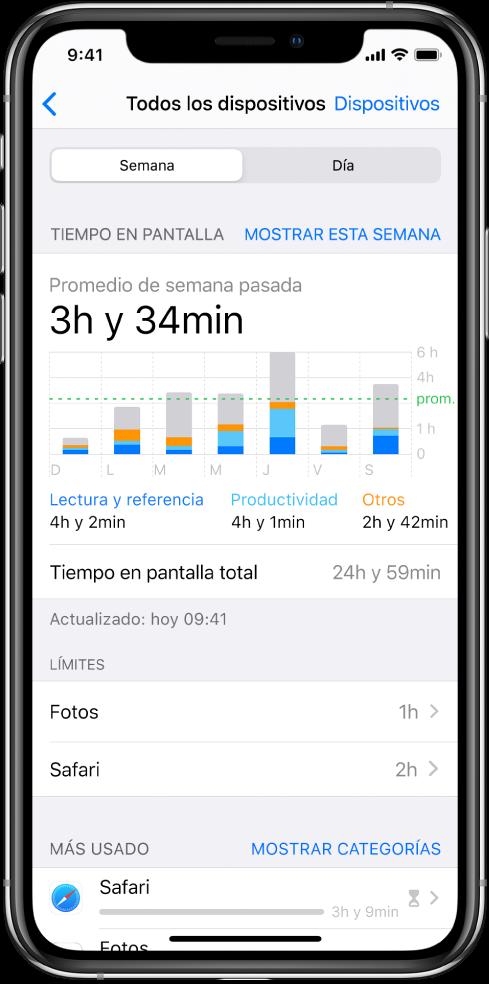 """Reporte semanal de """"Tiempo en pantalla"""" mostrando el tiempo total que se pasó en las apps así como un desglose del tiempo por categoría y por app."""
