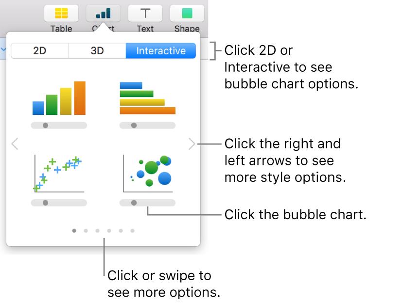 Add chart menu showing interactive charts, calling out a bubble chart option.