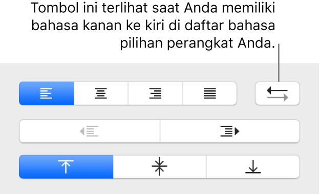 Tombol arah paragraf di samping tombol perataan paragraf.