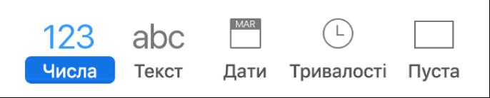Кнопки для створення правил умовного форматування клітинок.