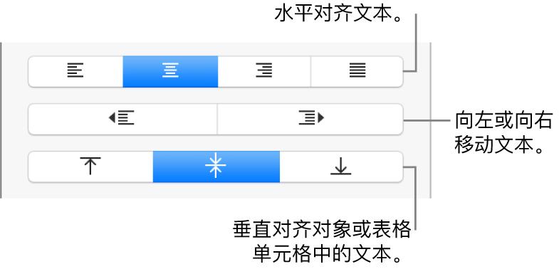"""含文本对齐和间距按钮标注的""""对齐""""部分。"""