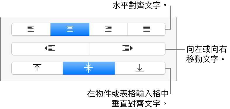 「格式」檢閱器的「對齊方式」按鈕,提供可水平或垂直對齊文字的按鈕,以及向左或向右移動文字的按鈕。