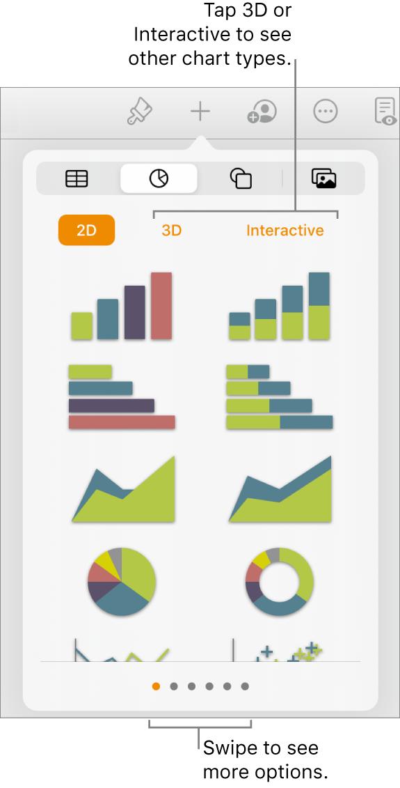 The Add chart menu showing 2D charts.