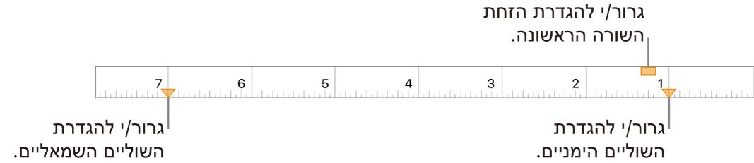 הסרגל עם הסברים עבור סמן השוליים השמאליים, סמן ההזחה של השורה הראשונה וסמן השוליים הימניים.