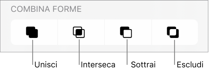 "Pulsanti Unisci, Interseca, Sottrai ed Escludi in ""Combina forme""."