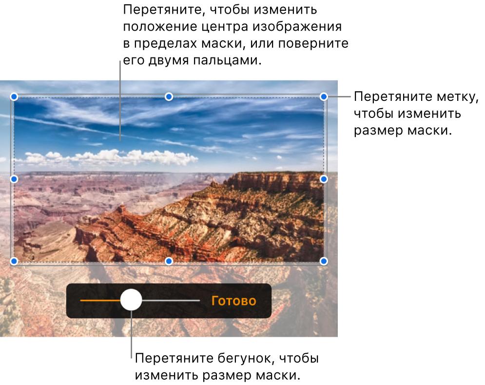 Элементы управления маской поверх фотографии.