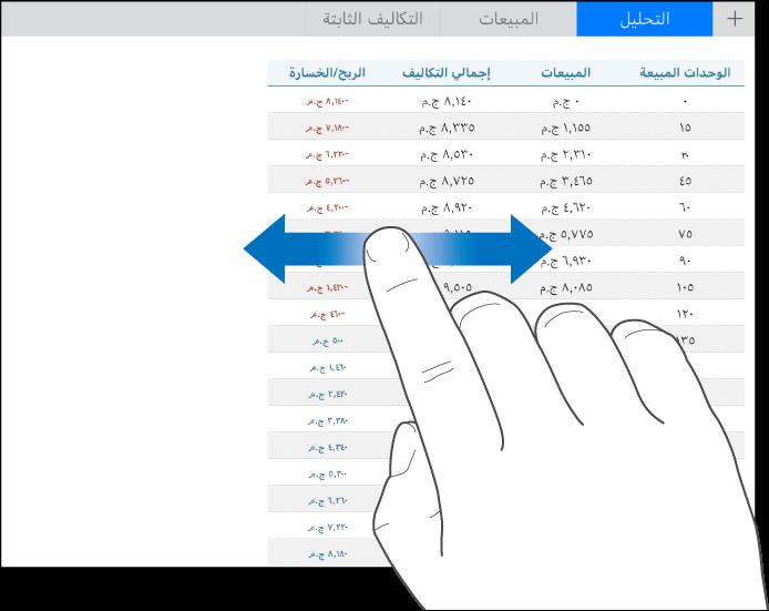 إصبع واحد يتحرك لليسار ولليمين للتمرير من جانب إلى جانب عبر جدول.