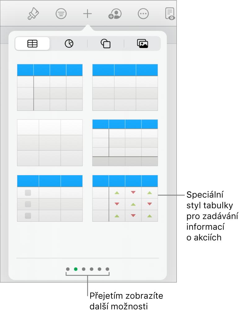 Vybrané tlačítko Tabulka se zobrazenými styly tabulky pod ním. Vlevém dolním rohu je vidět styl tabulky určený pro akcie