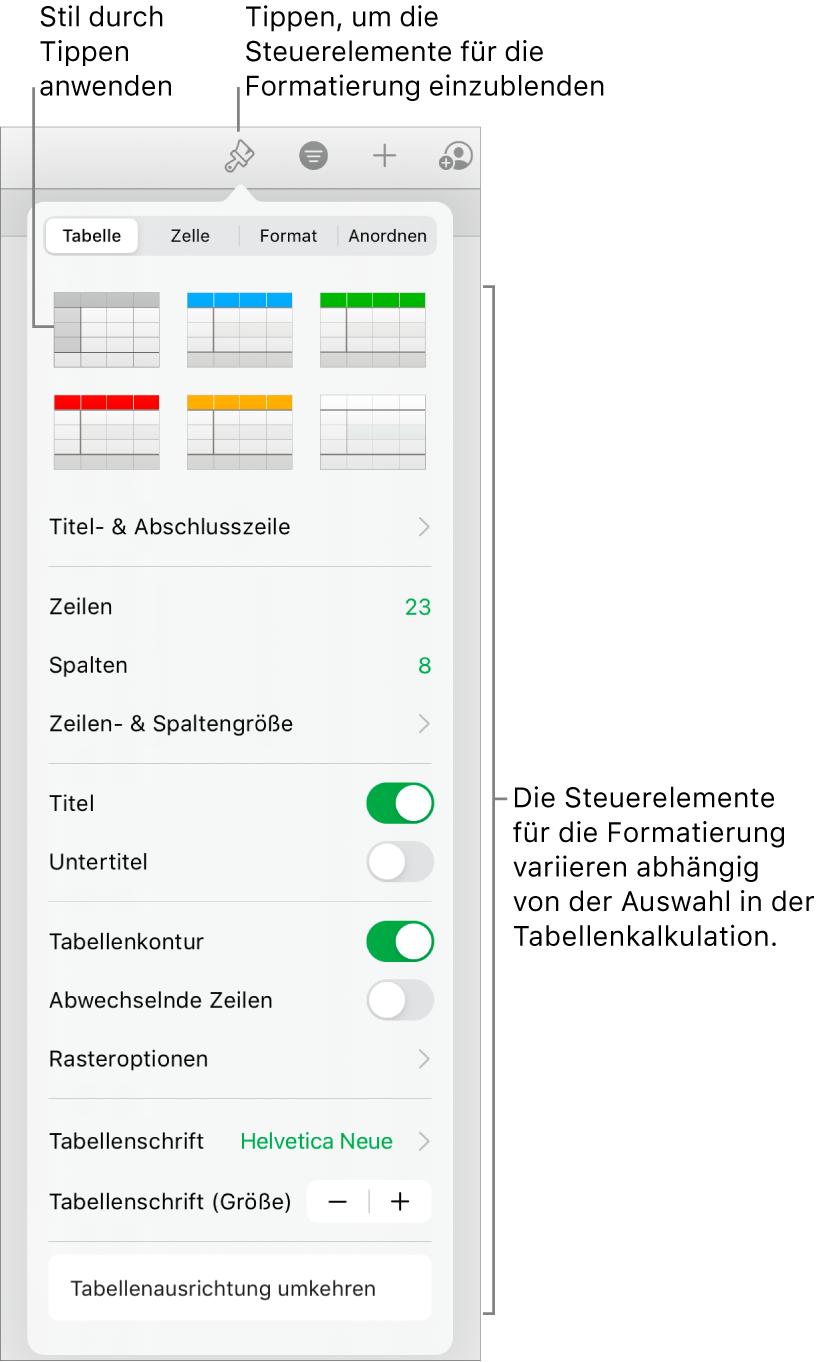"""Der Bereich """"Tabelle"""" im Menü der Taste """"Format""""."""