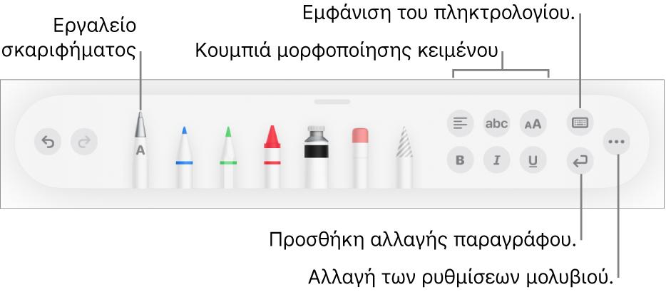 Η γραμμή εργαλείων γραφής και σχεδίασης με το εργαλείο Σκαριφήματος στα αριστερά. Στα δεξιά, βρίσκονται κουμπιά για μορφοποίηση κειμένου, εμφάνιση του πληκτρολογίου, προσθήκη αλλαγής παραγράφου και άνοιγμα του μενού «Περισσότερα».