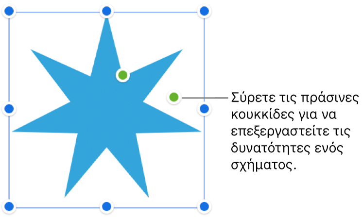 Ένα σχήμα με δείκτες χειρισμού επιλογής.