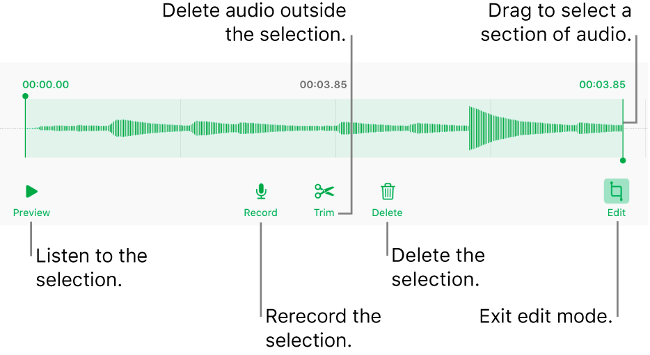 Controls for editing recorded audio. Handles indicate the selected section of the recording, and Preview, Record, Trim, Delete and Edit Mode buttons are below.