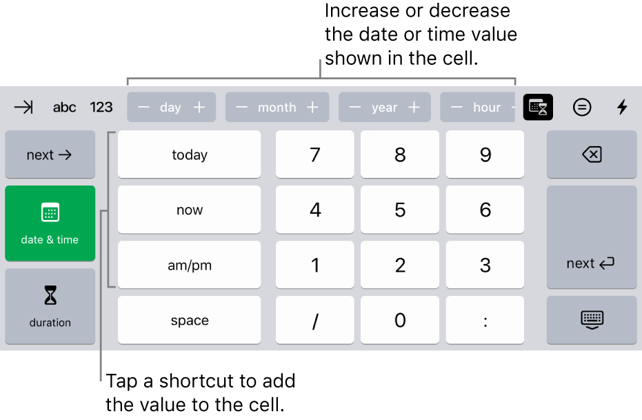 The date and time keyboard. Buttons at the top show units of time (month, day, year and hour) that you can increment to change the value shown in the cell. There are keys on the left to switch between the date and time and duration keyboards, and number keys in the centre of the keyboard.