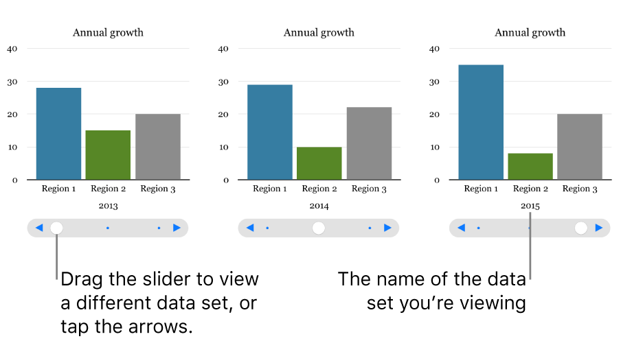 An interactive graph, which displays different data sets as you drag the slider.