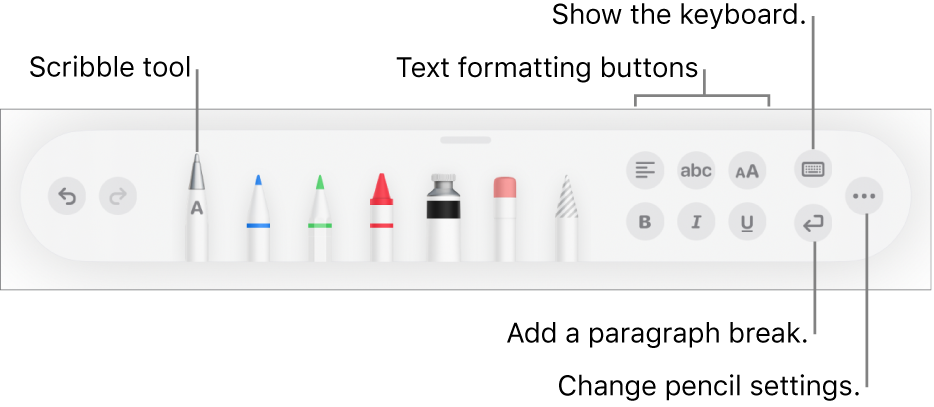 The writing and drawing toolbar with the Scribble tool on the left. On the right are buttons to format text, show the keyboard, add a paragraph break and open the More menu.