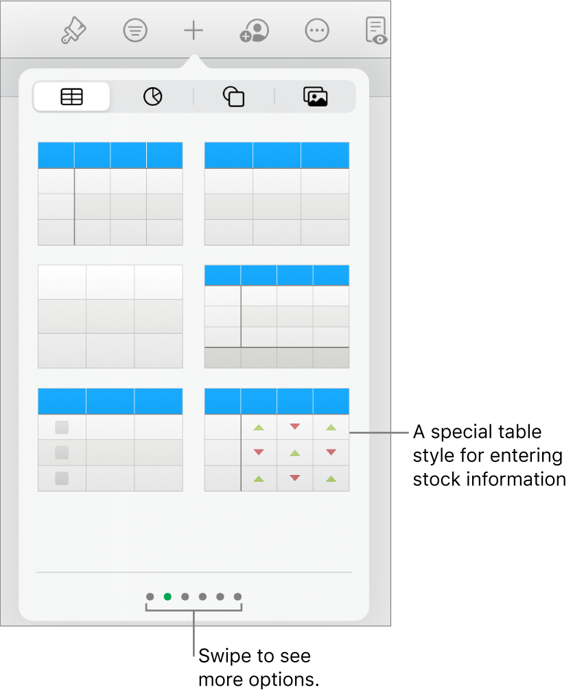 The table pop-over showing thumbnails of table styles, with a special style for entering stock information in the bottom-right corner. Six dots at the bottom indicate you can swipe to see more styles.