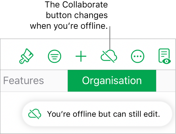 "The buttons at the top of the screen, with the Collaborate button changed to a cloud with a diagonal line through it. An alert on the screen says ""You're offline but can still edit""."