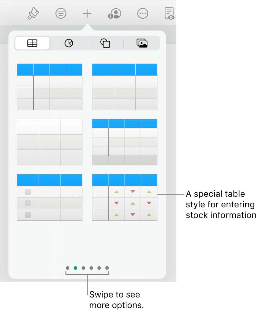 The table popover showing thumbnails of table styles, with a special style for entering stock information in the bottom-right corner. Six dots at the bottom indicate you can swipe to see more styles.
