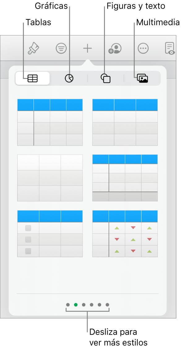 Los controles para agregar un objeto, con botones en la parte superior para seleccionar tablas, gráficas, figuras (líneas y cuadros de texto incluidos) y contenidos.