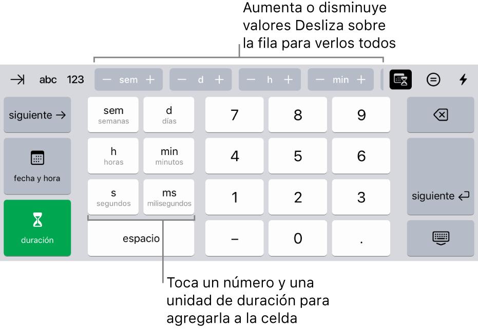 El teclado de duración con botones situados en la parte superior central que muestran unidades de tiempo (semanas, días y horas) que puedes incrementar para cambiar el valor mostrado en la celda. Existen teclas de la izquierda para semanas, días, horas, minutos, segundos y milisegundos. Las teclas numéricas se encuentran en el centro del teclado.