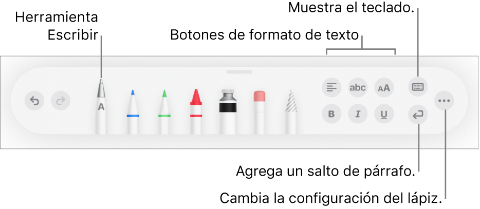 La barra de herramientas de escritura y dibujo con la herramienta Escribir en el lado izquierdo. A la derecha hay botones para aplicar formato a texto, mostrar el teclado, agregar un salto de párrafo y abrir el menú Más.