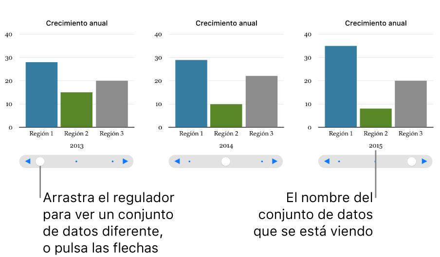 Gráfica interactiva en la que se muestran diferentes conjuntos de datos a medida que se arrastra el regulador.