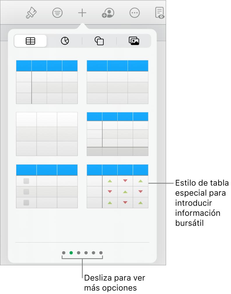 El botón Tabla seleccionado, con estilos de tabla debajo. El estilo de tabla de acciones se muestra en la esquina inferior derecha.