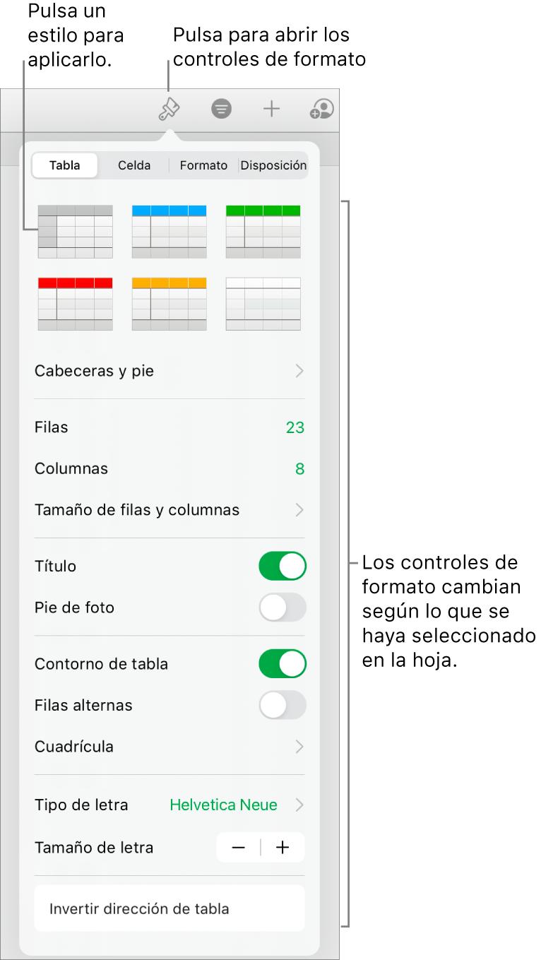 El panel Tabla del botón Formato.