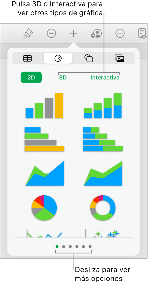 Menú Gráfica con gráficas 2D.