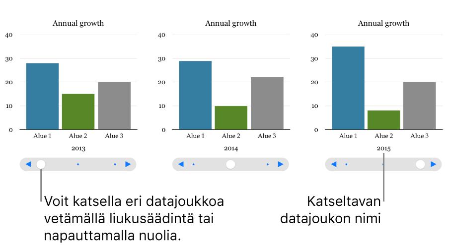 Interaktiivinen kaavio, joka näyttää eri datajoukkoja, kun vedät liukusäädintä.