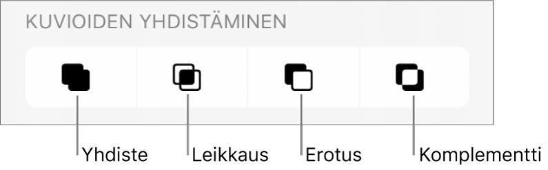 Yhdiste-, Leikkaus-, Erota- ja Komplementti-painikkeet Kuvioiden yhdistäminen -kohdan alla.