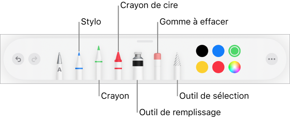 La barre d'outils de dessin avec un stylo, un crayon, un crayon de cire, un outil de remplissage, une gomme à effacer, un outil de sélection et des couleurs. À l'extrême droite se trouve le bouton de menu Plus.
