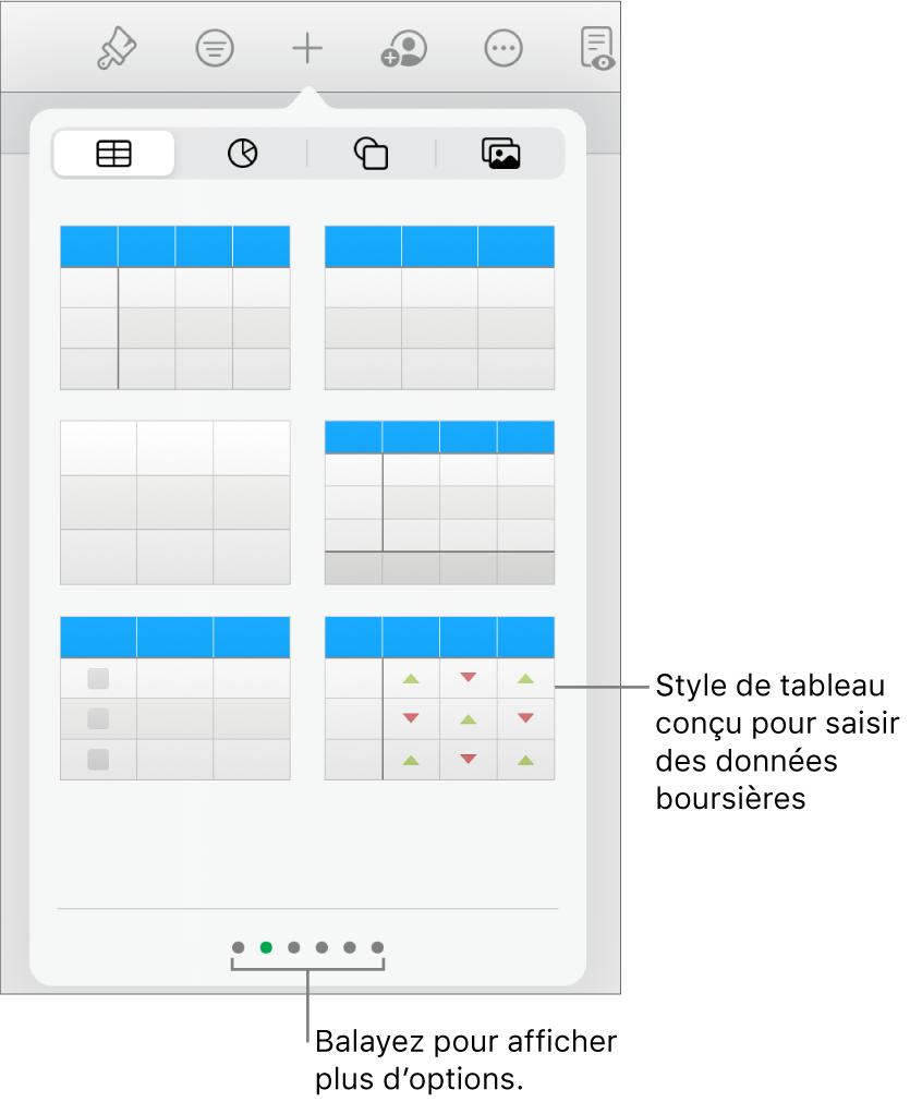 Fenêtre surgissante du tableau affichant les vignettes des styles de tableau, avec un style spécial pour la saisie d'informations boursières dans le coin inférieur droit. Les sixpoints situés en bas indiquent que vous pouvez balayer l'écran pour afficher d'autres styles.