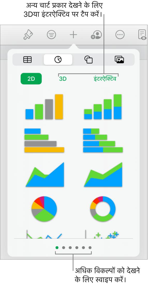 2D चार्ट दिखाने वाला चार्ट मेनू।