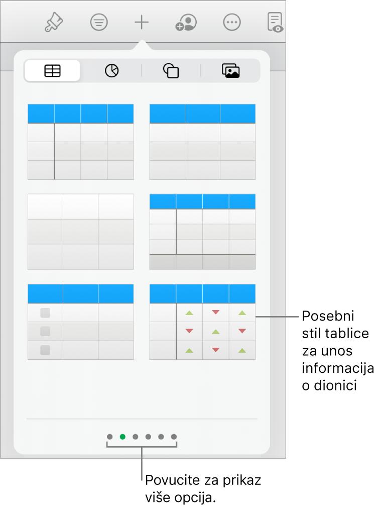 Skočni izbornik tablice prikazuje minijature stilova tablica, s posebnim stilom za unos informacija o dionici u donjem desnom kutu. Šest točaka na dnu označavaju da možete povući za prikaz ostalih stilova.
