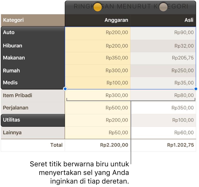 Sel tabel menunjukkan pengendali pilihan deretan.