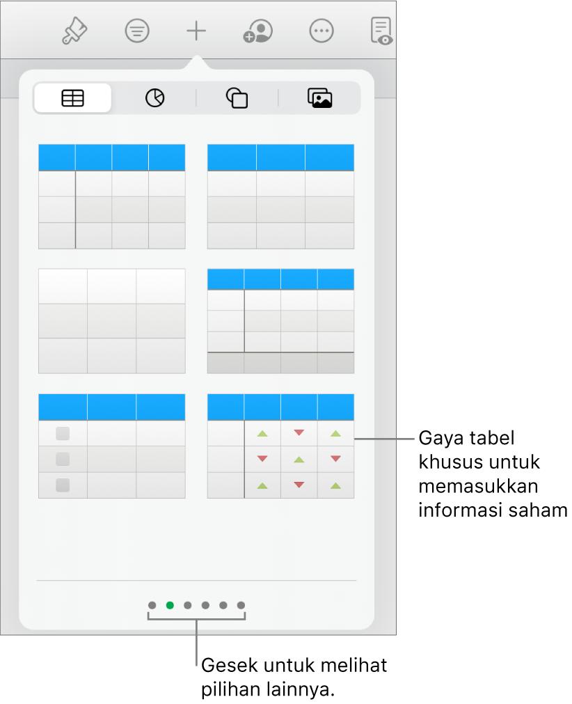 Popover tabel menampilkan gambar mini gaya tabel, dengan gaya khusus untuk memasukkan informasi saham di pojok kanan bawah. Enam titik di bagian bawah menunjukkan bahwa Anda dapat menggesek untuk melihat gaya lainnya.
