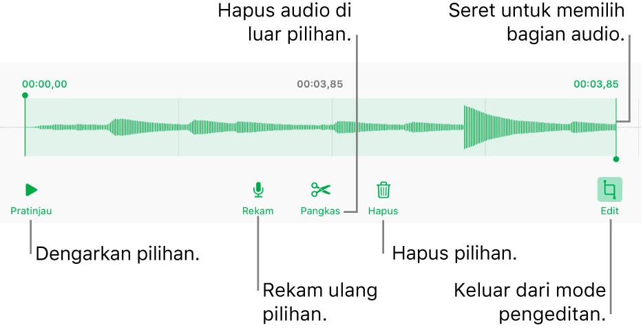 Kontrol untuk mengedit audio yang direkam. Pengendali mengindikasikan bagian rekaman yang dipilih, dan tombol Pratinjau, Rekam, Pangkas, Hapus, dan keluar dari Mode Edit berada di bawah.