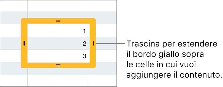 Cella selezionata con un bordo giallo spesso che puoi trascinare per riempire automaticamente le celle.