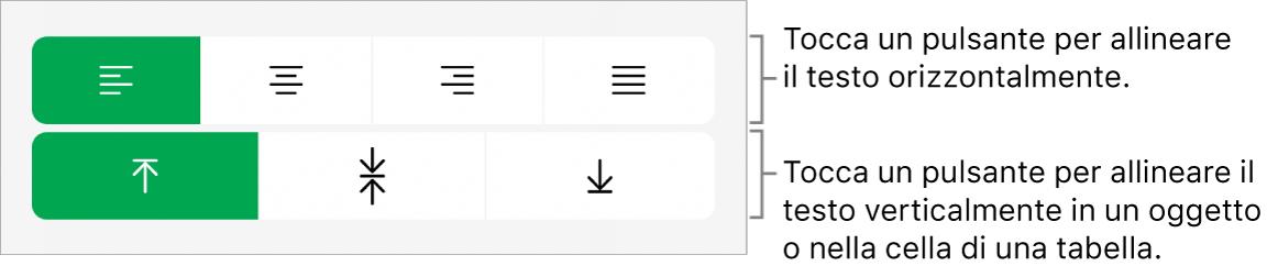 Pulsanti di allineamento orizzontale e verticale per il testo.