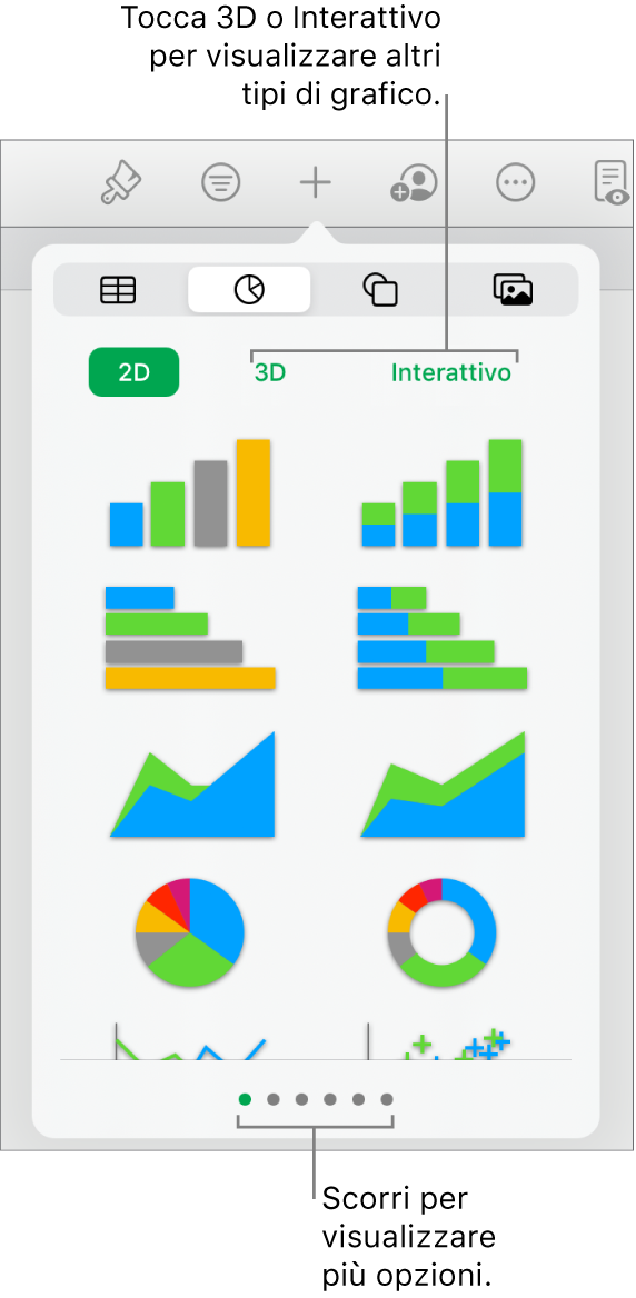 Menu Grafico con grafici 2D.