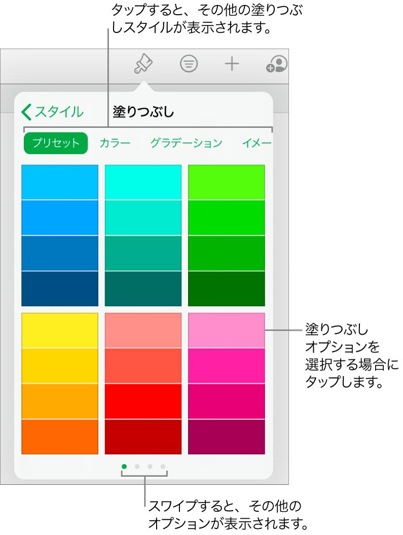 「フォーマット」ボタンの「スタイル」タブの「塗りつぶし」のオプション。