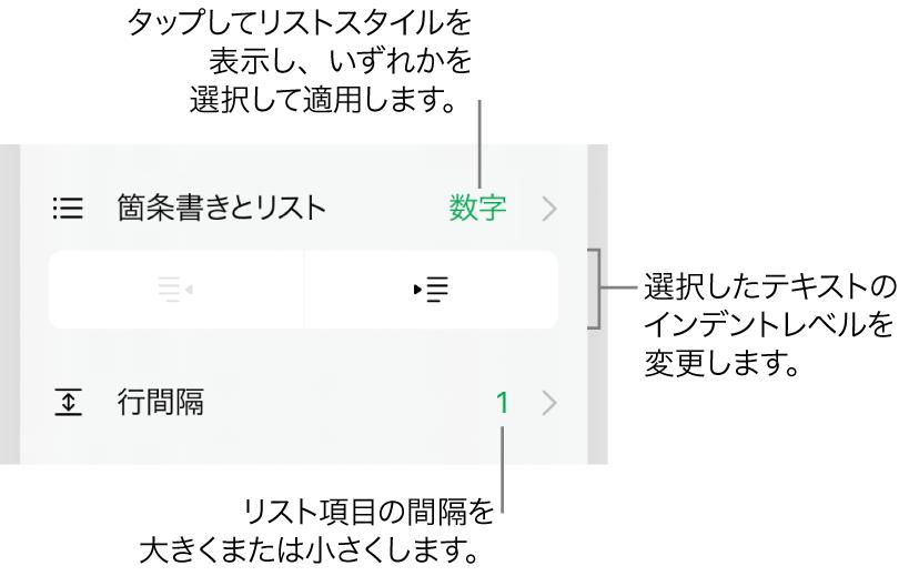 「フォーマット」コントロールの「箇条書きとリスト」セクション。「箇条書きとリスト」のコールアウト、インデント解除ボタンとインデントボタン、行間隔コントロールが表示されています。