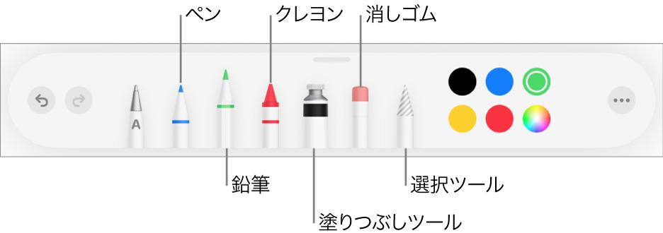 描画ツールバー。ペン、鉛筆、クレヨン、塗りつぶしツール、消しゴム、選択ツール、およびカラーが表示されています。右端に「さらに見る」メニューボタンがあります