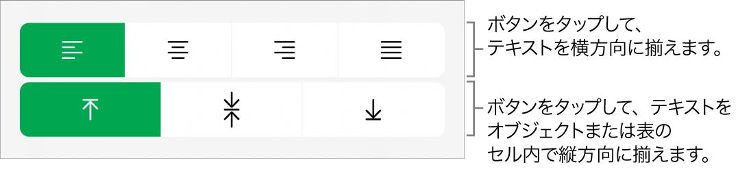 テキストの横方向/縦方向配置ボタン。