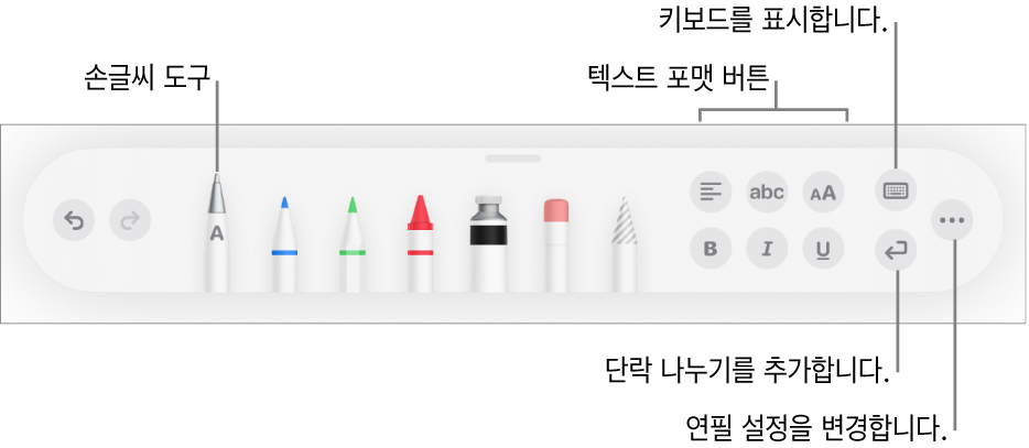 왼쪽에 손글씨 입력 도구가 있는 쓰기 및 그리기 도구 막대. 오른쪽에는 텍스트 포맷을 지정하고, 키보드를 표시하고, 단락 나누기를 추가하고, 기타 메뉴를 열기 위한 버튼이 있음.