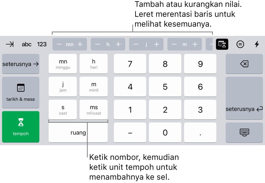 Papan kekunci tempoh dengan butang di tengah atas yang menunjukkan unit masa (minggu, hari dan jam) yang anda boleh tambahkan untuk mengubah nilai ditunjukkan dalam sel. Terdapat kekunci di bahagian kiri untuk minggu, hari, jam, minit, saat dan milisaat. Kekunci nombor adalah di tengah papan kekunci.