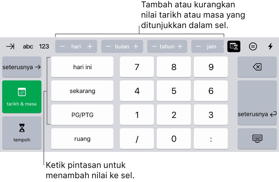 Papan kekunci tarikh dan masa. Butang di atas menunjukkan unit masa (bulan, hari, tahun dan jam) yang anda boleh tokokan untuk mengubah nilai ditunjukkan dalam sel. Terdapat kekunci di bahagian kiri untuk menukar antara papan kekunci tarikh dan masa serta tempoh dan kekunci nombor di tengah papan kekunci.
